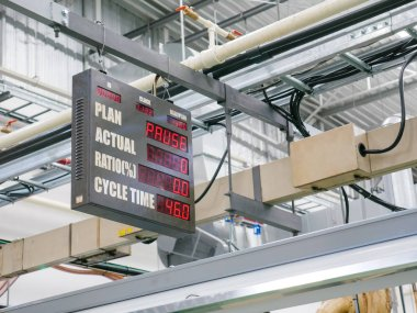 Operation ratio display board in industrial production line with digital numerical. Electronics and equipment tool concept. Industry performance theme.