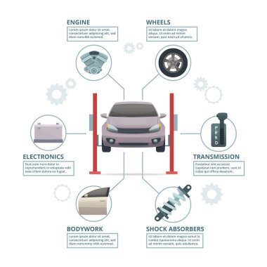 Car repair infographic. Auto industry parts automobile tuning transmission wheels engine shock absorbers. Vector technician pictures