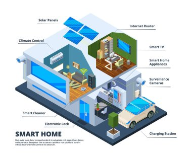 Smart home rooms. House internet connection households tools digital television tablets smartphones cloud home network vector concept