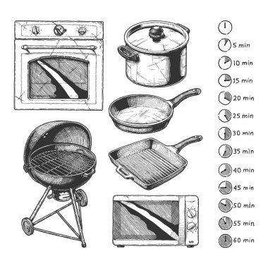 Vector illustration of a kitchen appliance set. Cooking processes types: baking, grilling, frying, boiling icons. Objects: Frying pan, Kettle grill, Stock pot, Griddle pan, Oven and Microwave
