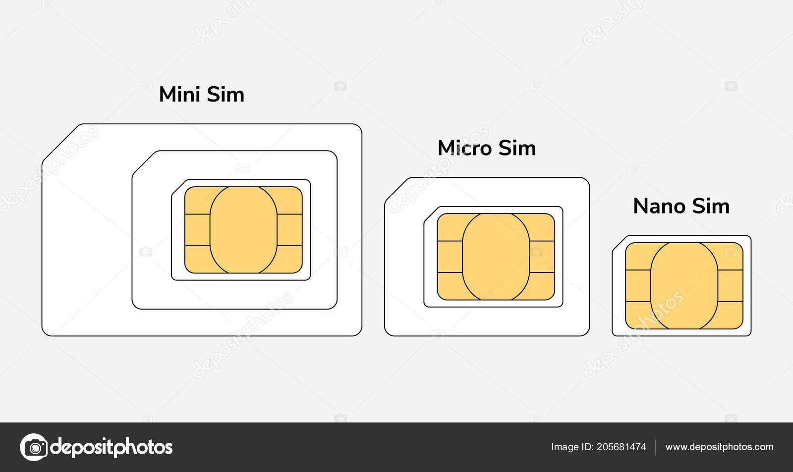 Nano Karte.Vektor Illustration Sim Karte Micro Mini Nano Stockvektor