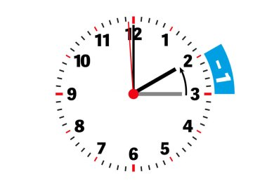 end of daylight saving time adjust clock backward in fall