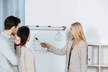 young businesspeople looking at professional mature businesswoman pointing at whiteboard in office