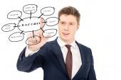 uomo daffari sicuro in vestito che indica col dito al grafico con suggerimenti per il successo su priorità bassa bianca