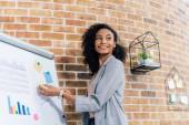 mosolygó afro-amerikai alkalmi üzletasszony közelében flipchart során bemutatása a Loft Office