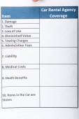 prázdný doklad o půjčení auta s tabulkou na bílém papíře