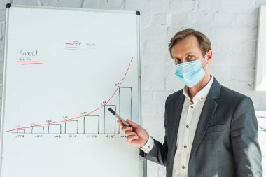 Businessman in medical mask looking at camera and pointing with marker at flipchart with graph, while standing in office stock vector