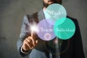 oříznutý pohled úspěšný podnikatel dotýká kružnice s úkolem, týmu a jednotlivých slov