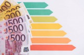 Fotografie euro banknotes near colorful charts and graphs isolated on white