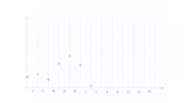 Statistika obchodních statistik a informační grafika/4k animace plochých návrhových a ročních tržních dat a zpráv s grafickými linkami a tečkami