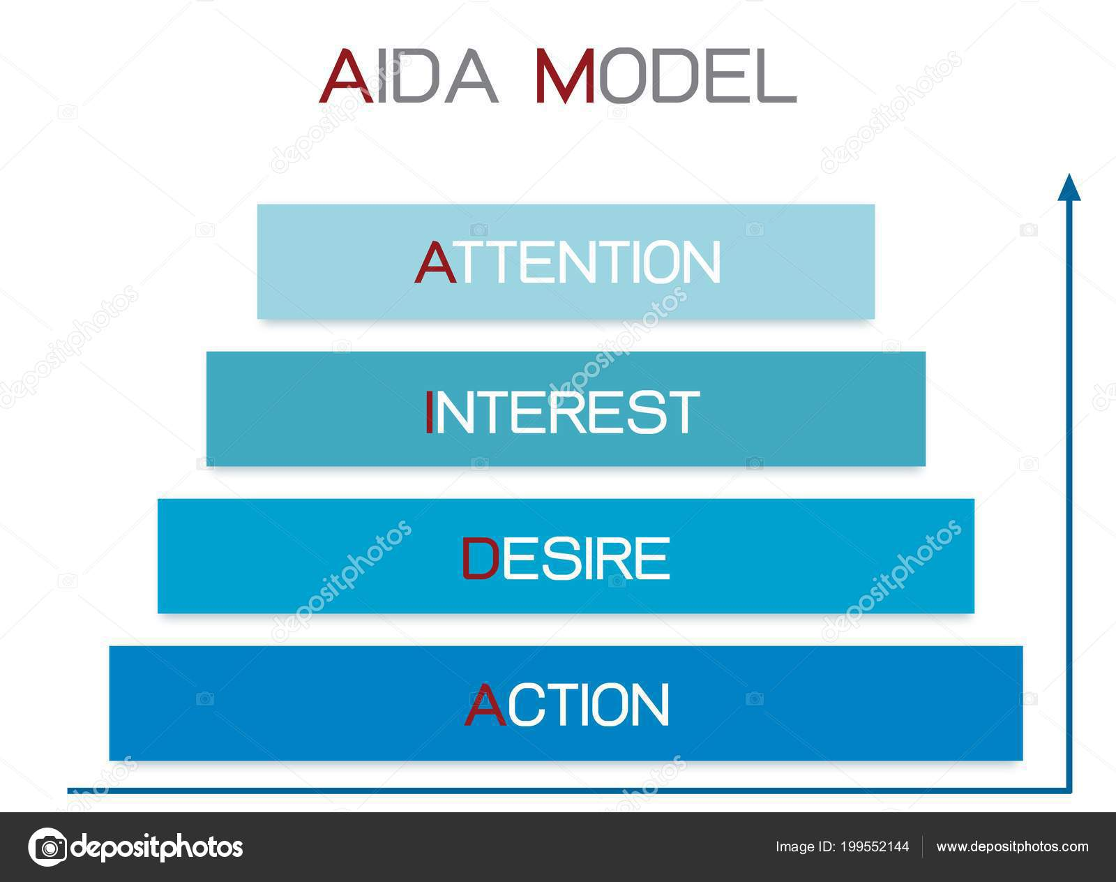 Business Concepts Illustration Pyramid Aida Model Stages