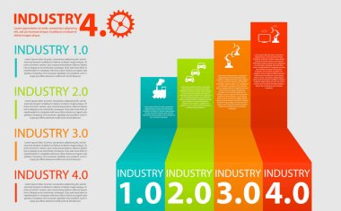 infographics Industrial Internet of things concept. Physical systems, cloud computing, cognitive computing industry 4.0 infographic. Industrial internet or industry 4.0 infographic.