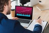 Oříznout záběr podnikatel zapisování poznámek na schránky a pomocí přenosného počítače s obchodními grafů na obrazovce