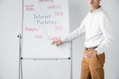 cropped view of seo manager pointing with hand at flipchart with concept words of internet marketing