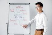 seo manažer ukazuje rukou na flipchart s konceptem slova internetového marketingu