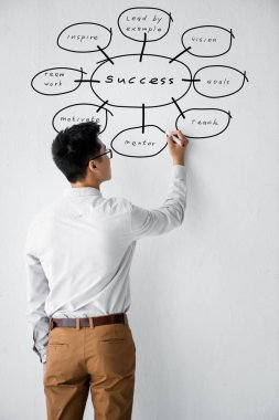 back view of seo manager writing on wall with illustration of concept words of success
