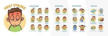 Heat stroke and sunstroke infographics. Signs, symptoms, and prvention. Information poster with text and character. Flat vector illustration on white background, horizontal.