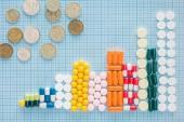 pohled shora uspořádány zásobníky barevných pilulek a ruských rublů na modré kostkované povrchu