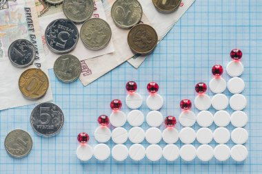 top view of arranged pills and russian rubles on blue checkered surface
