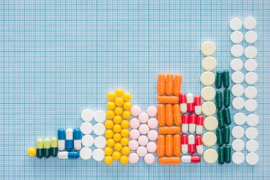 top view of graph from various colorful pills on blue checkered surface