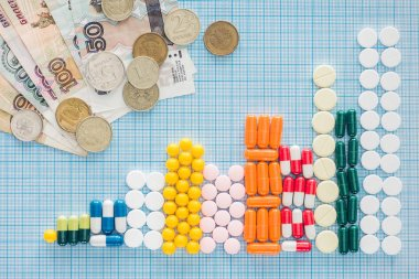 view from above of arranged graph of white pills near russian rubles on blue checkered surface