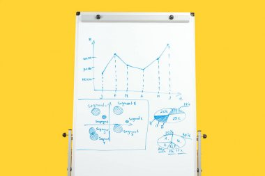 White office board with graphics and diagrams isolated on yellow stock vector