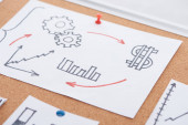 paper card with diagrams, dollar sign and gearwheel drawing pinned on cork office board