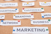 papírová karta s cenou, reklamou, prodejem, zákazníky, značkou výrobce, sítí, obchodními a marketingovými písmeny připojená k kancelářské desce