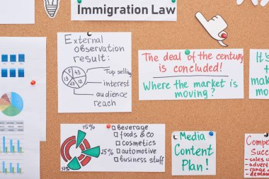 top view of cards with work notes and diagrams pinned on office cork board