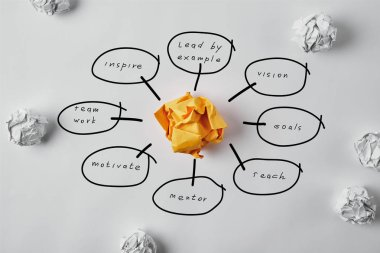 top view of crumpled yellow paper surrounded with business ideas and white crumpled papers on white surface