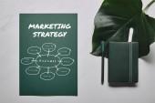 Zeleného šablon sady a monstera list na bílém mramoru pozadí marketingové strategie ikony