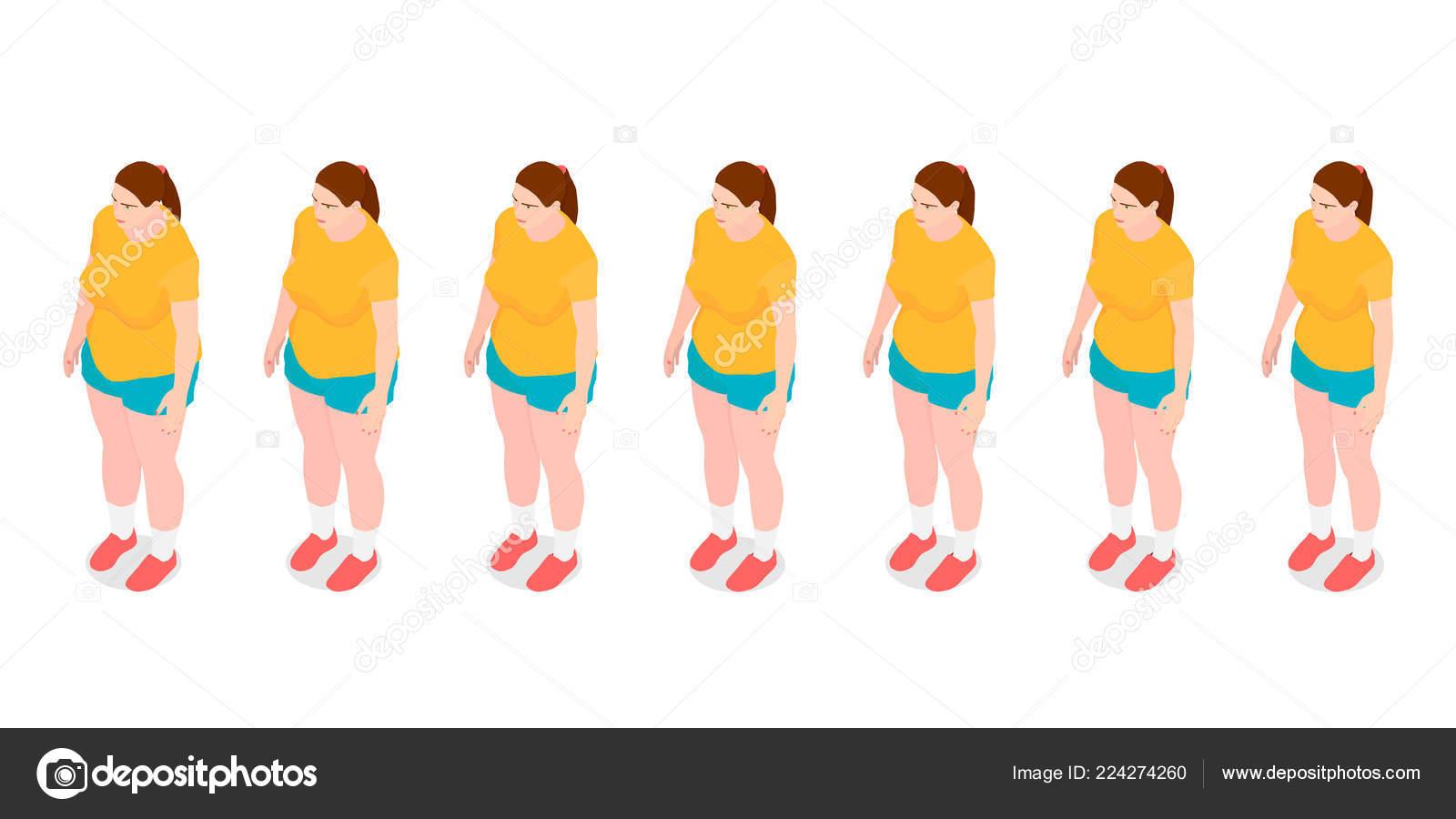 sfondi hd perdita di peso