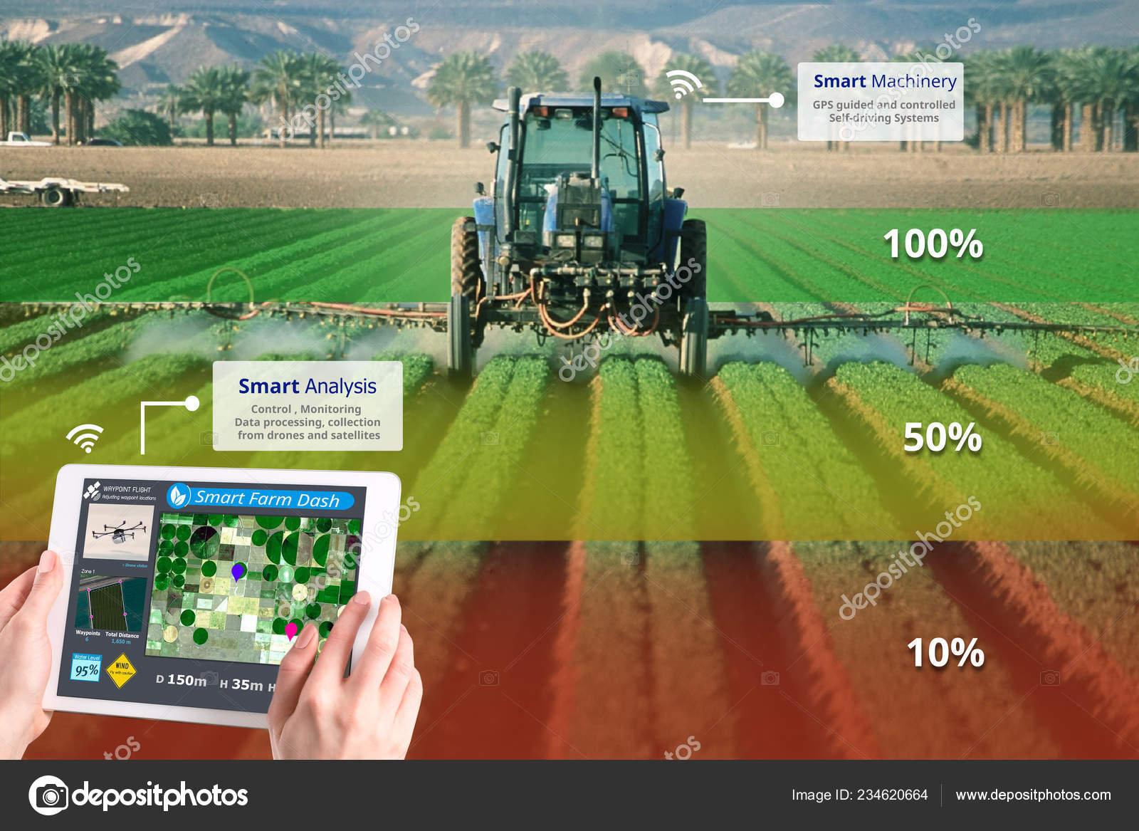 Smart Farming Tech Agriculture Revolution Drone Automatic
