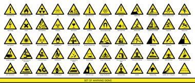 Collection of warning signs.