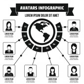 Avatars infographic concept, simple style