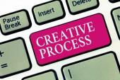 Fotografia Segno di testo che mostra il processo creativo. Atto di foto concettuale di fare nuove connessioni tra vecchie idee Unique