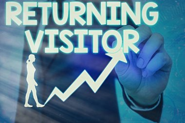 Handwriting text Returning Visitor. Concept meaning who had visited before and come back to your site.