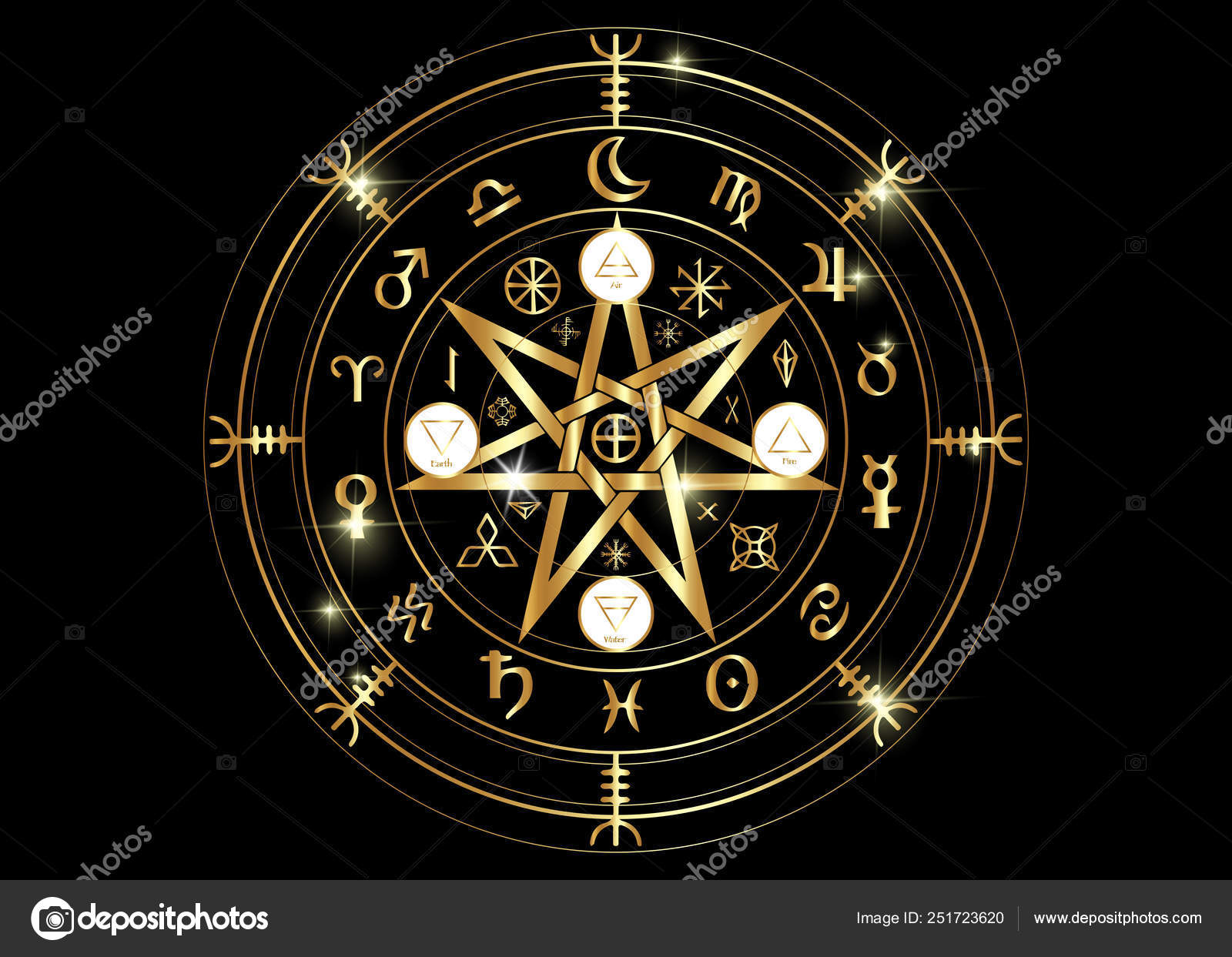 Witchcraft astrology and magic