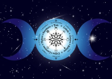 Triple moon Wicca pagan goddess, wheel of the Year is an annual cycle of seasonal festivals. Wiccan calendar and holidays. Compass with in the middle pentagram symbol, names in Celtic of the Solstices stock vector