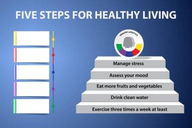 Stairs are showing the five steps for healthy living. Empty paper labels are ready for your text.