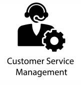 Fotografia Gestione del servizio clienti esplicative Visual