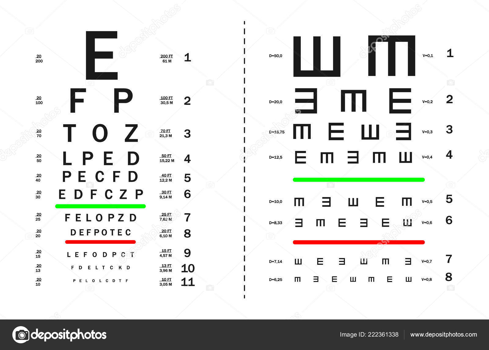 d449a75da2 Pruebas de agudeza visual, pruebas con índices numéricos — Archivo Imágenes  Vectoriales