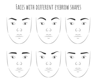 poster with female faces with different forms of eyebrows.