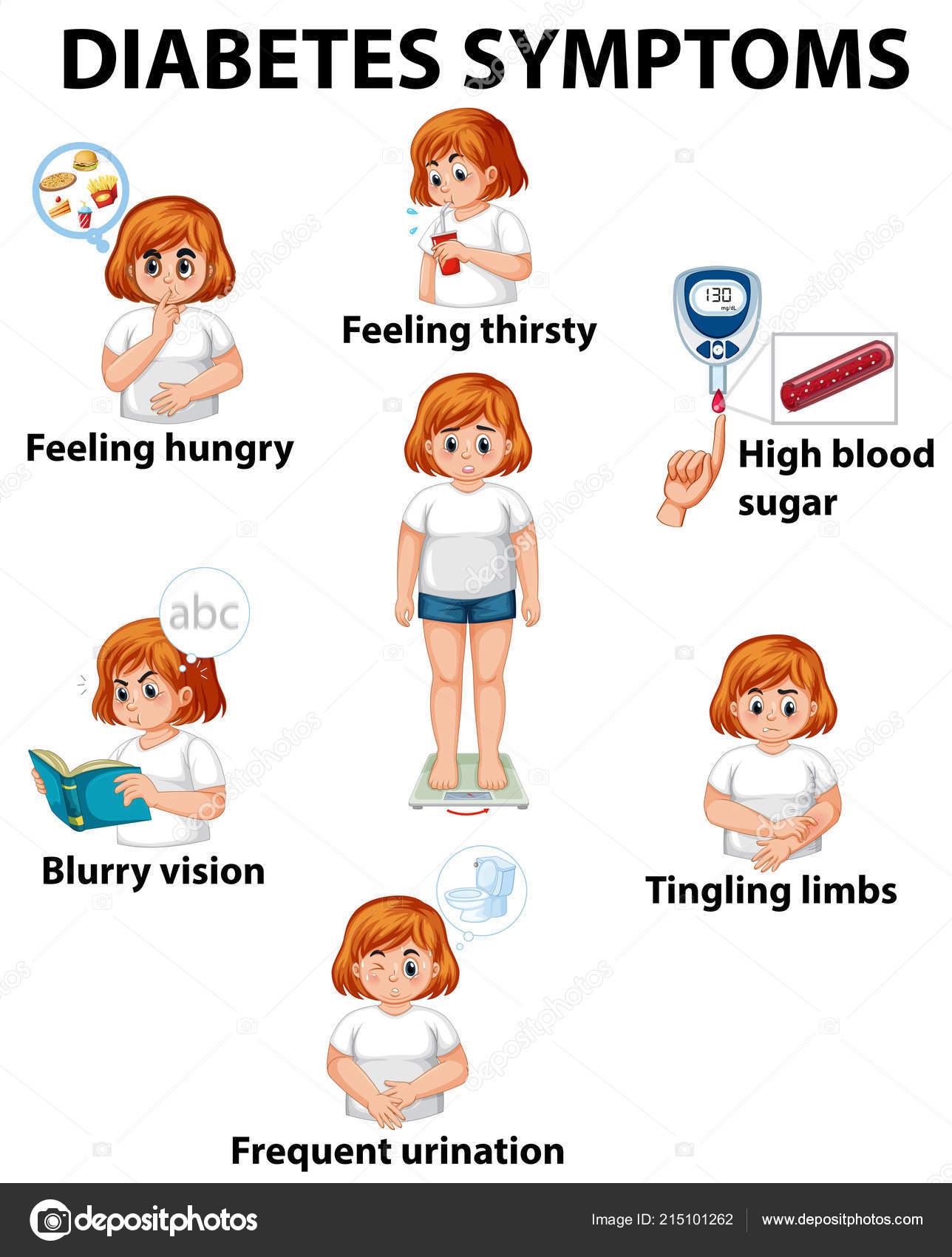 symptomen diabetes bij kattennamen