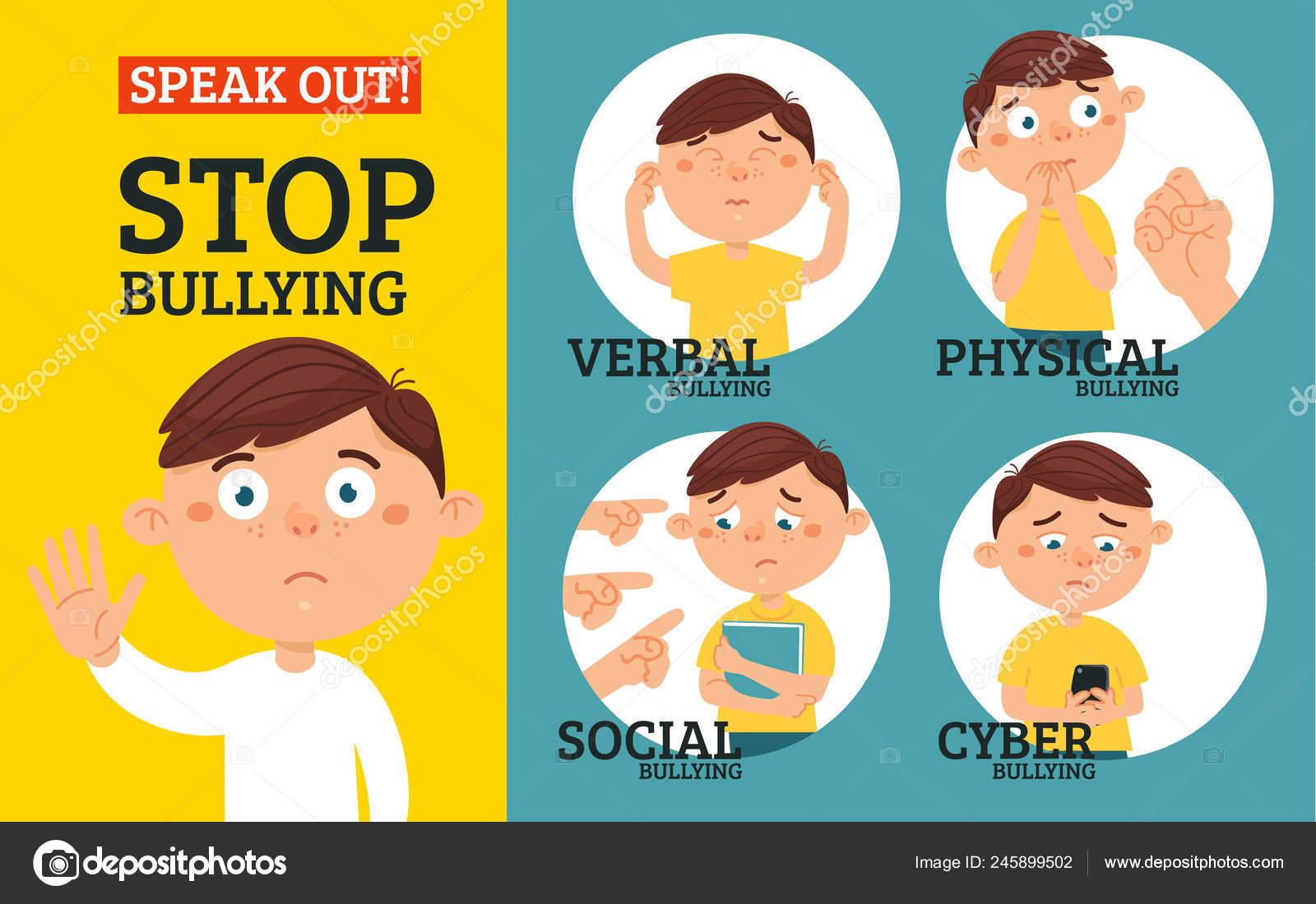 Detener Intimidación Escuela Tipos Acoso Social Física Verbal Acoso