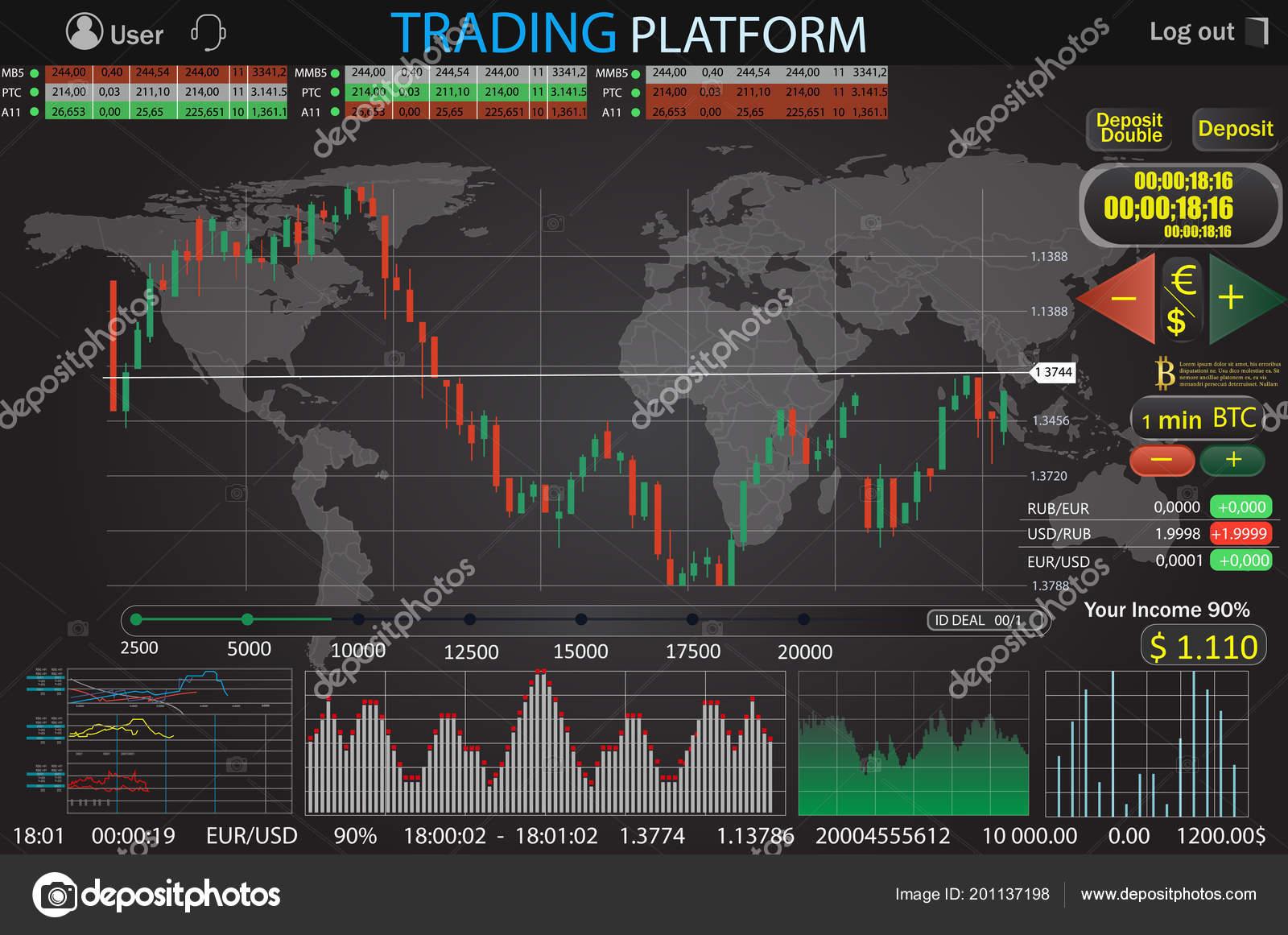 Торговле на рынке бинарных опционов биржа криптовалют ethereum