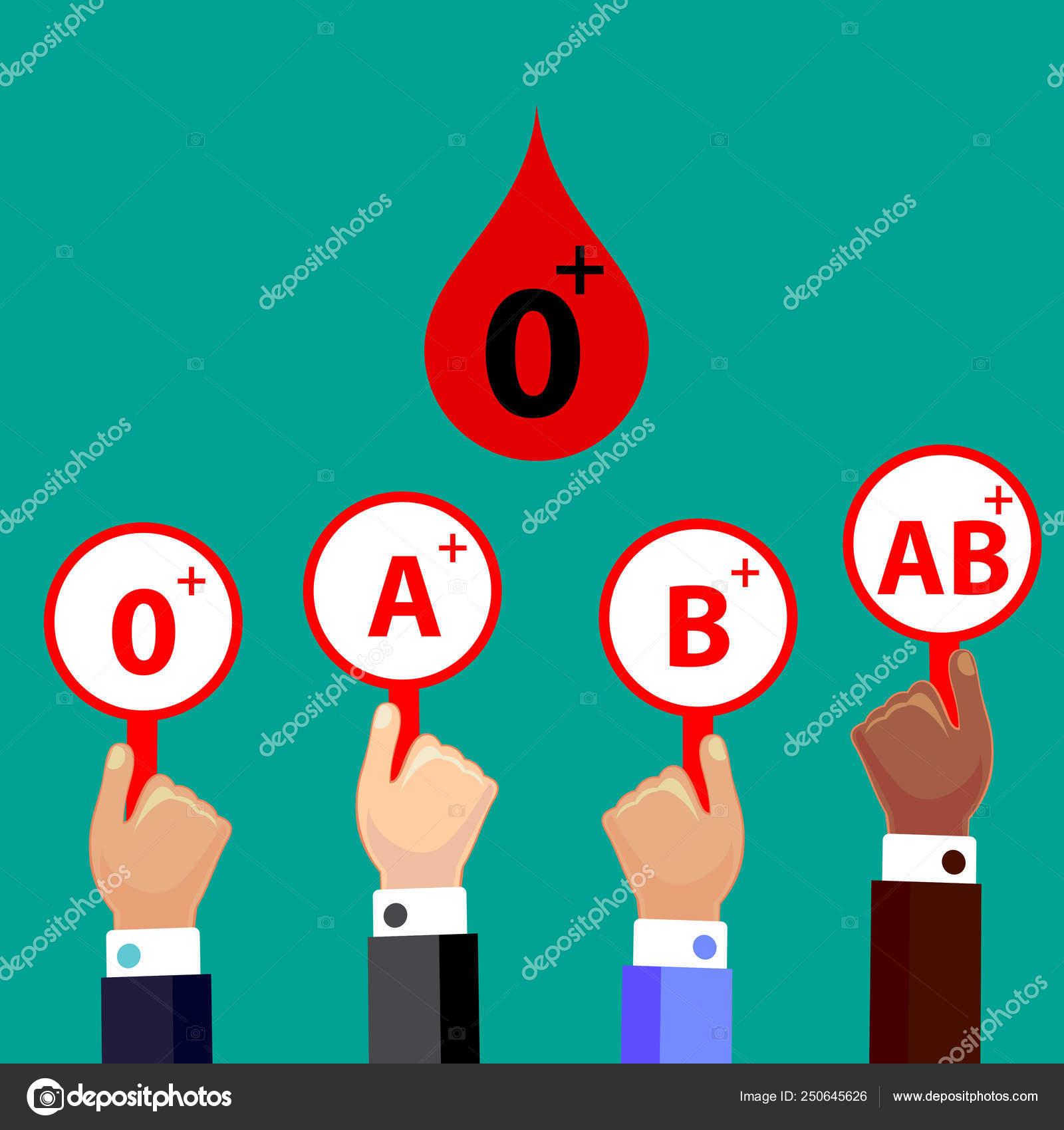 la sangre o positivo es compatible con ab positivo