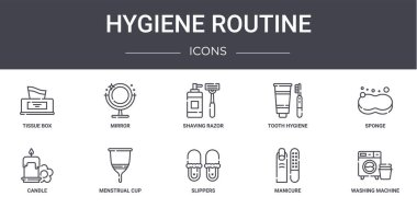 Hygiene routine concept line icons set. contains icons usable for web, logo, ui/ux such as mirror, tooth hygiene, candle, slippers, manicure, washing machine, sponge, shaving razor icon