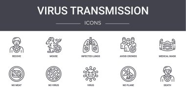 Virus transmission concept line icons set. contains icons usable for web, logo, ui/ux such as mouse, avoid crowds, no meat, virus, no plane, death, medical mask, infected lungs icon