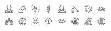 Coronavirus disease line icons. linear set. quality vector line set such as traveling, no handshake, stay at home, pneumonia, coronavirus, washing hands, sore throat, cough icon
